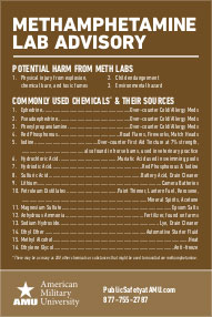 Methamphetamine Lab Advisory card
